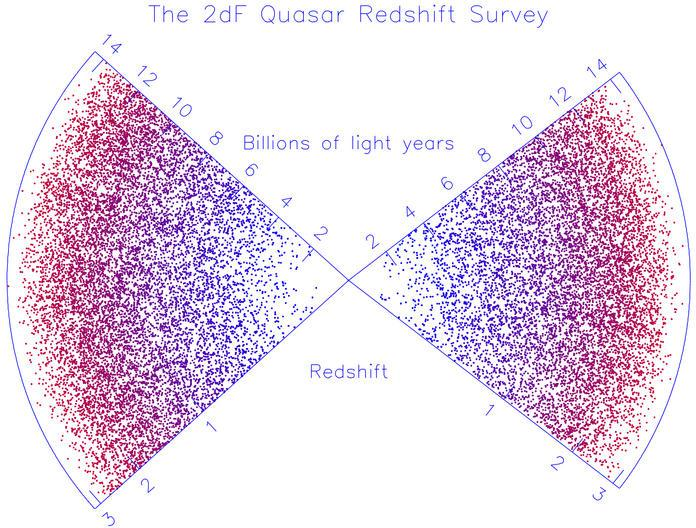 Image of both redshift slices